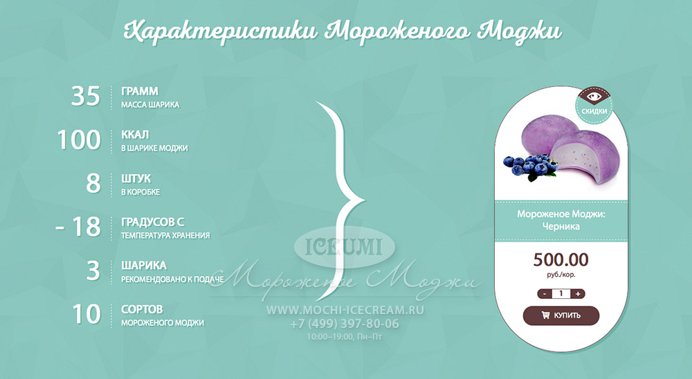 Калорийность и другие характеристики мороженого Моджи